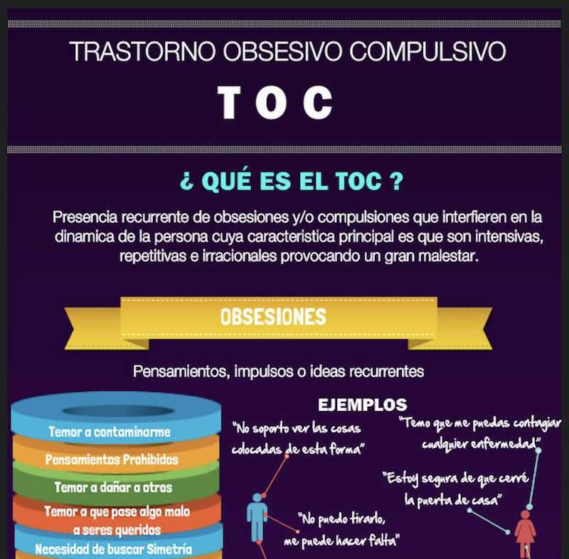 Qué es el TOC